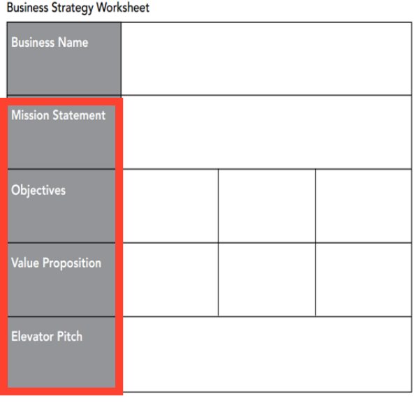 A worksheet template for your Business Strategy