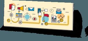 Marketing Automation Service - 2Stallions - Infusionsoft