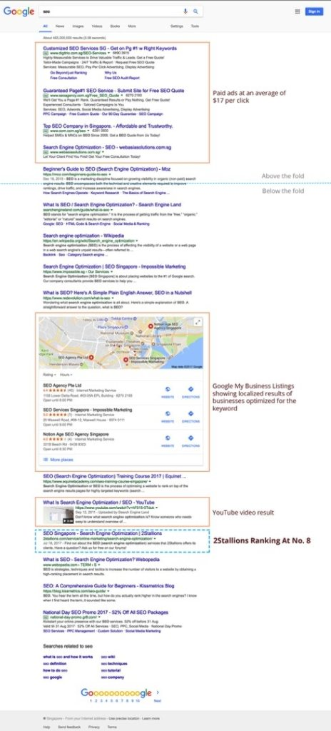 "Screenshot of 1st page of Google Search Result for Keyword ""SEO"""